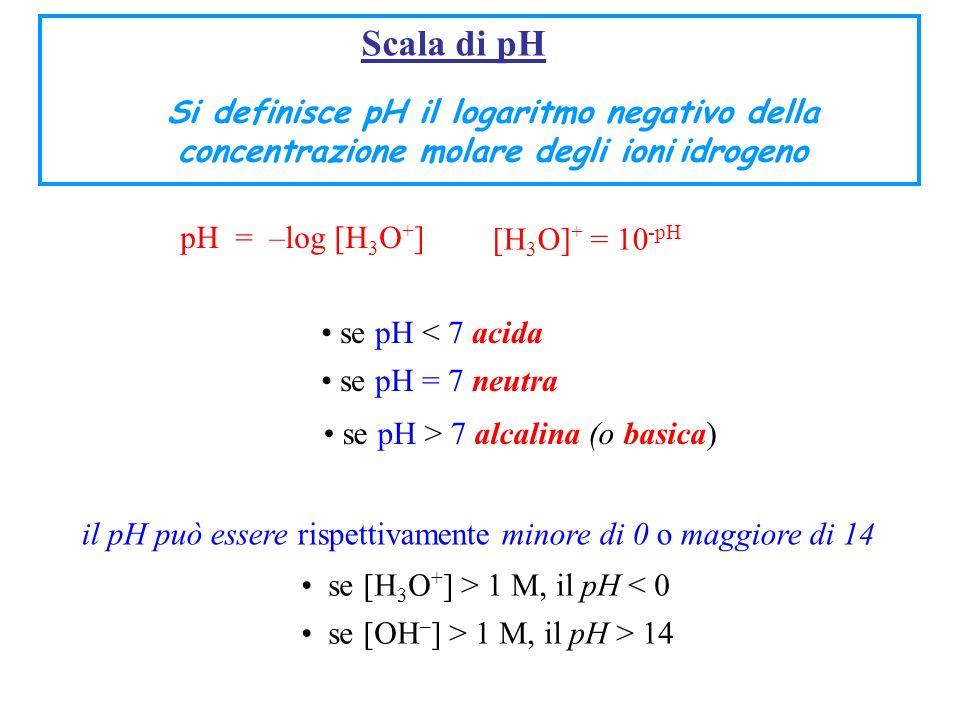 Scala di pH Si definisce pH il logaritmo negativo della concentrazione molare degli ioni idrogeno. pH = –log [H3O+]